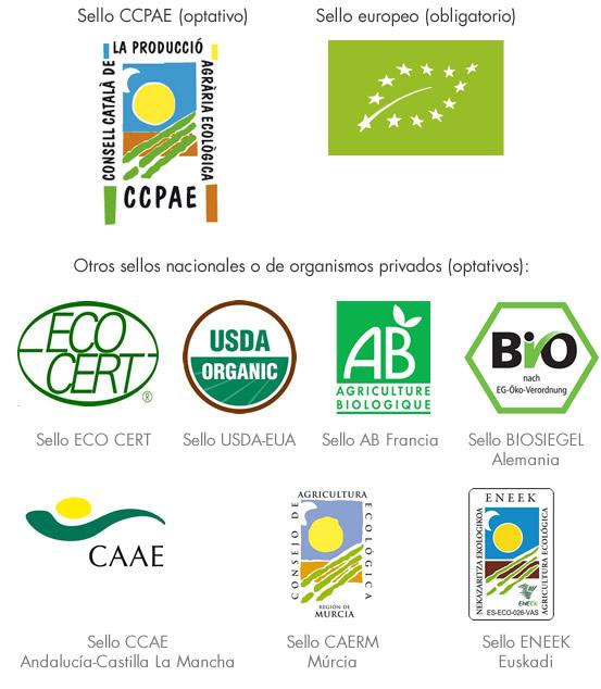 有機農法マーク